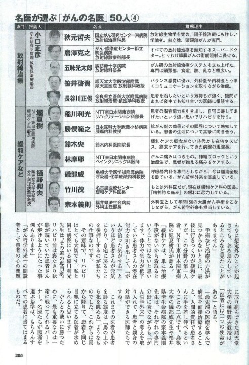 がんの名医が薦める「私が診てもらいたいがんの名医」50人週刊現代2015.3.26